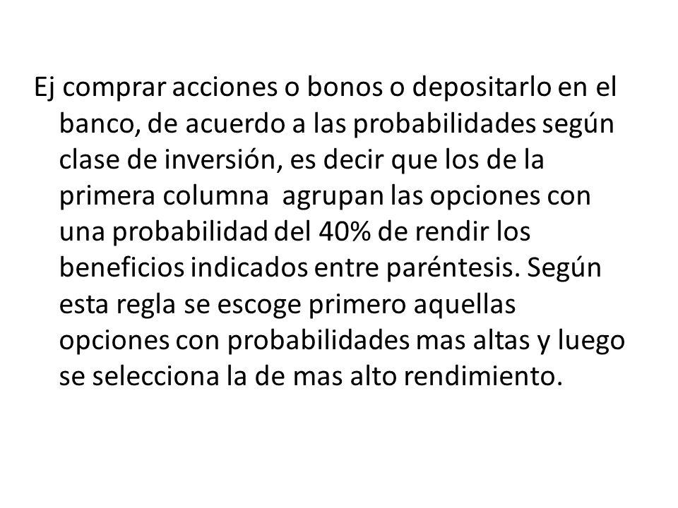 Ej comprar acciones o bonos o depositarlo en el banco, de acuerdo a las probabilidades según clase de inversión, es decir que los de la primera column