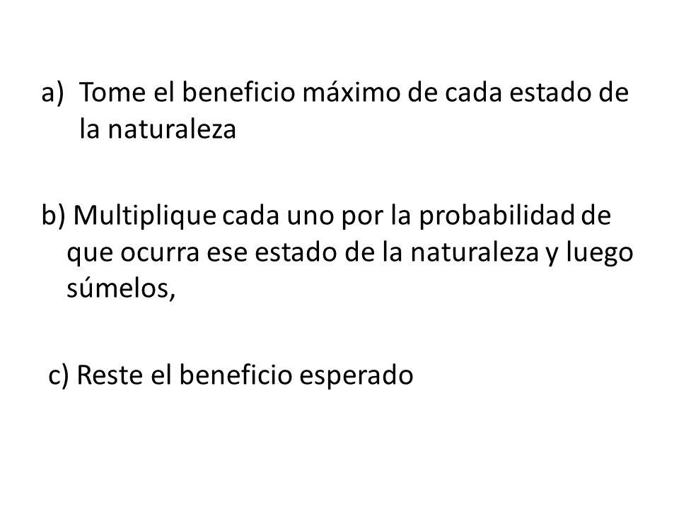 a)Tome el beneficio máximo de cada estado de la naturaleza b) Multiplique cada uno por la probabilidad de que ocurra ese estado de la naturaleza y lue