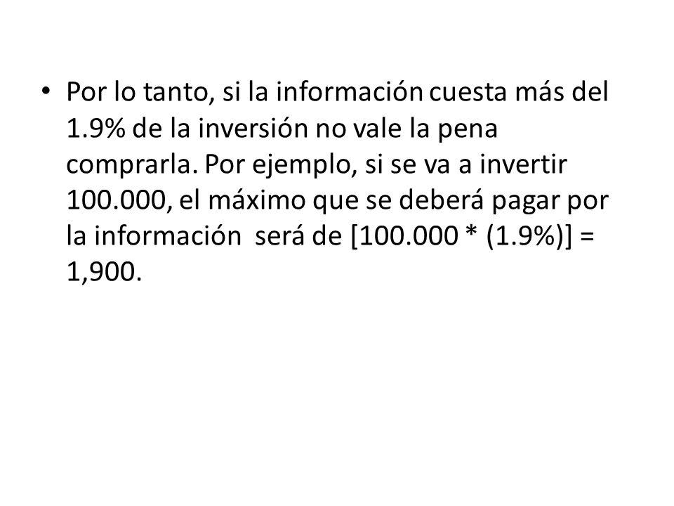 Por lo tanto, si la información cuesta más del 1.9% de la inversión no vale la pena comprarla. Por ejemplo, si se va a invertir 100.000, el máximo que