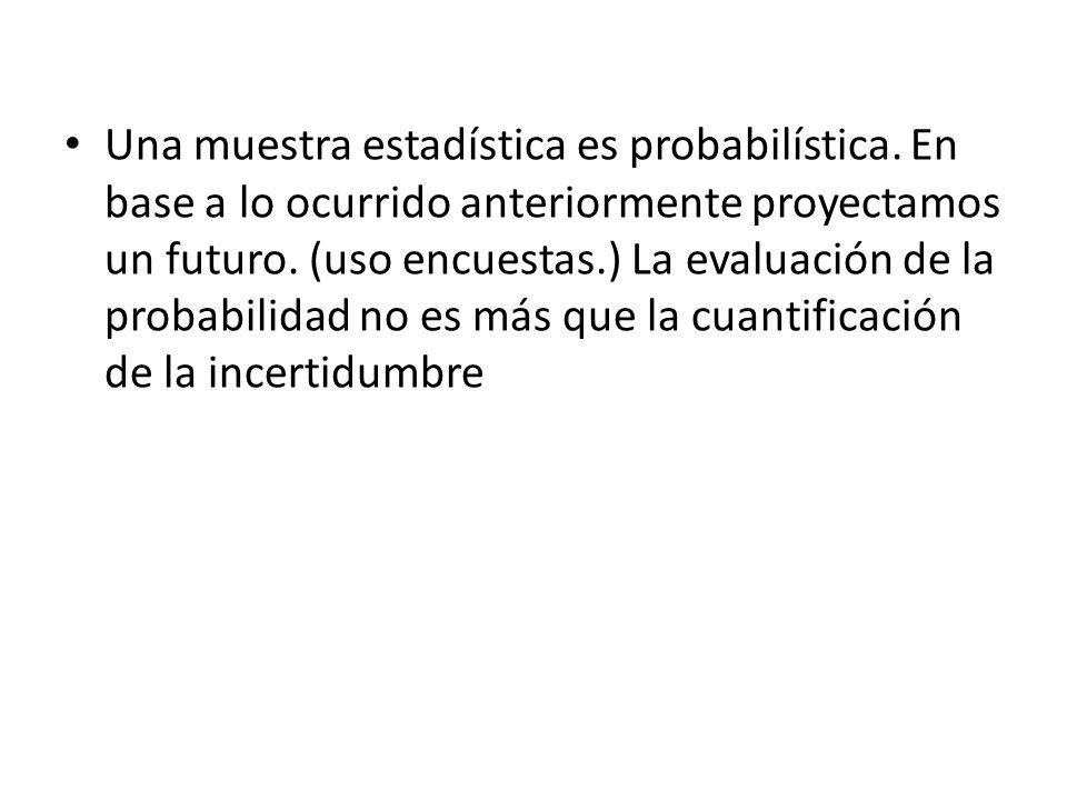 Una muestra estadística es probabilística. En base a lo ocurrido anteriormente proyectamos un futuro. (uso encuestas.) La evaluación de la probabilida
