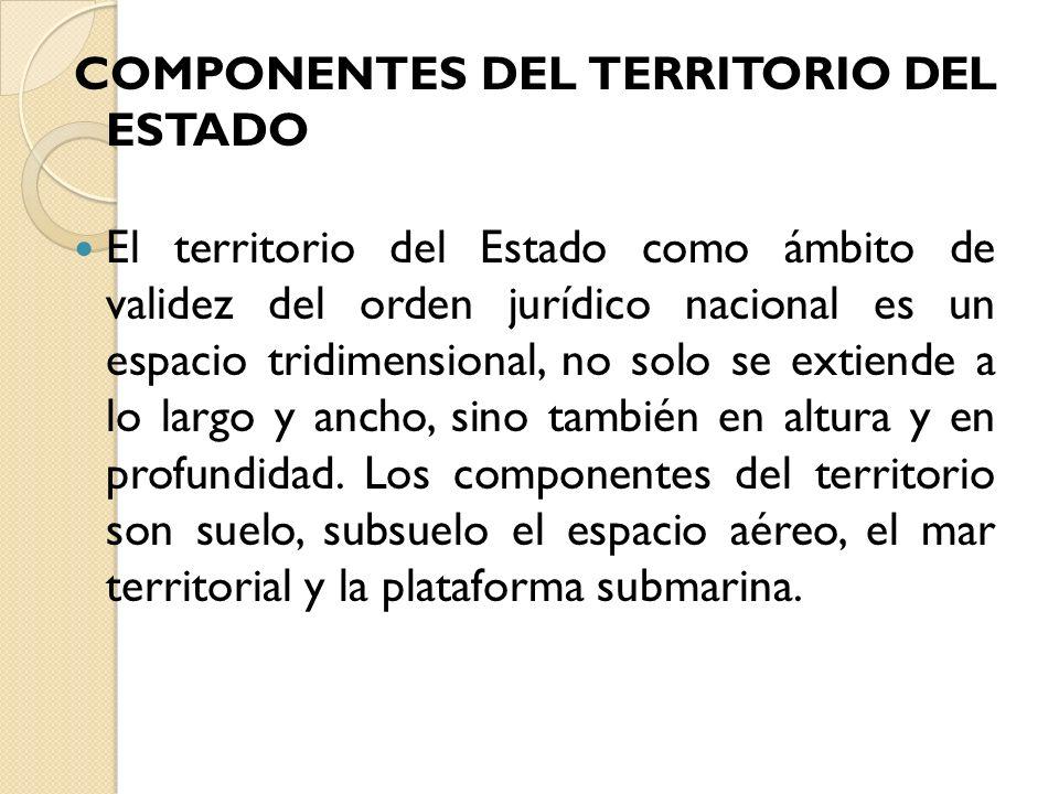 COMPONENTES DEL TERRITORIO DEL ESTADO El territorio del Estado como ámbito de validez del orden jurídico nacional es un espacio tridimensional, no sol