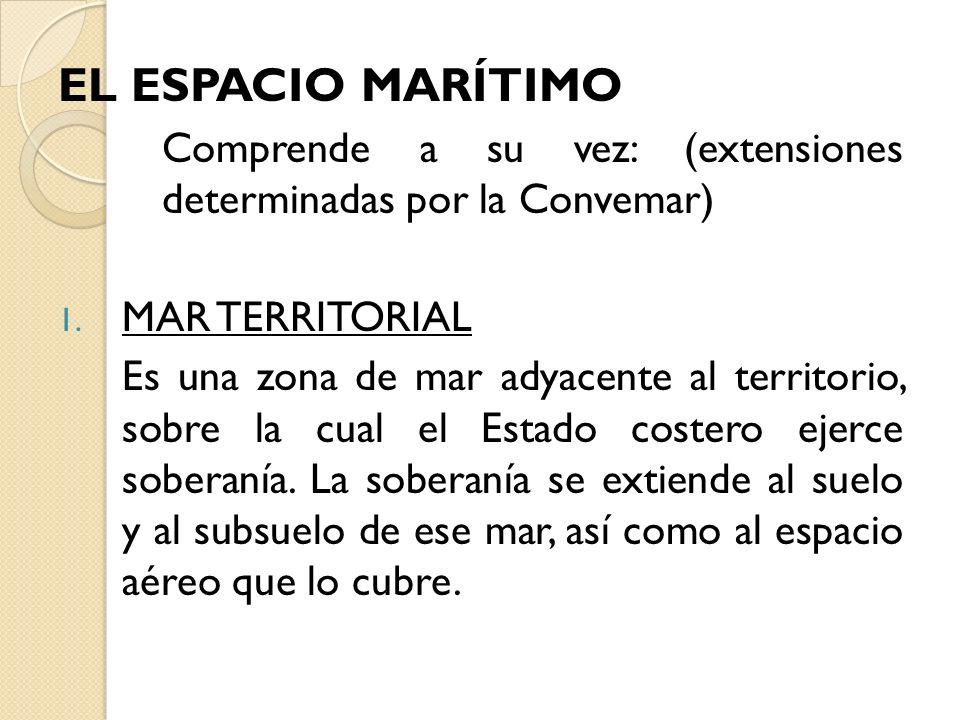 EL ESPACIO MARÍTIMO Comprende a su vez: (extensiones determinadas por la Convemar) 1. MAR TERRITORIAL Es una zona de mar adyacente al territorio, sobr