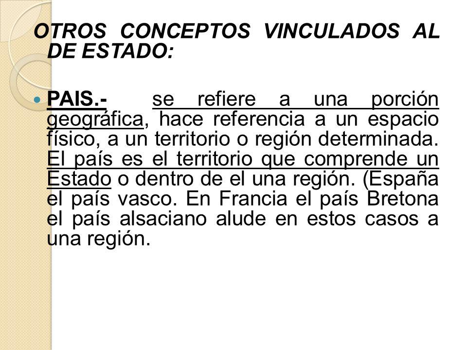 OTROS CONCEPTOS VINCULADOS AL DE ESTADO: PAIS.- se refiere a una porción geográfica, hace referencia a un espacio físico, a un territorio o región det