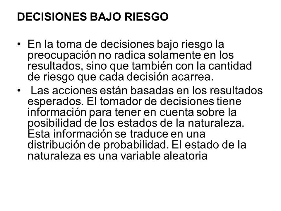 DECISIONES BAJO RIESGO En la toma de decisiones bajo riesgo la preocupación no radica solamente en los resultados, sino que también con la cantidad de
