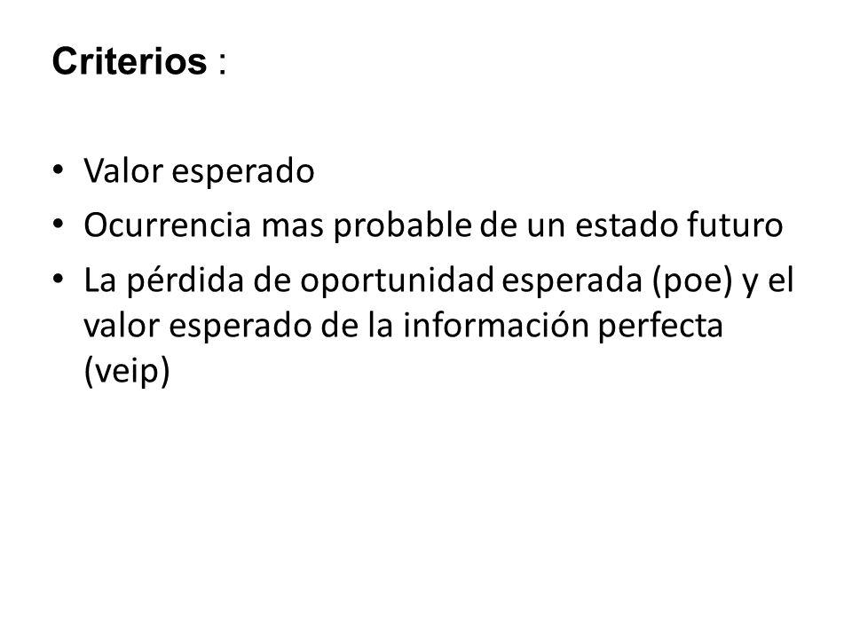 Criterios : Valor esperado Ocurrencia mas probable de un estado futuro La pérdida de oportunidad esperada (poe) y el valor esperado de la información