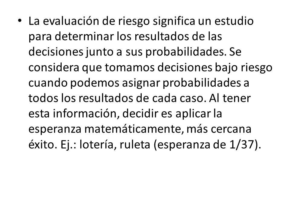 ESTADOS DE LA NATURALEZA ALTERNATIVASALTERNATIVAS C recimineto (40% prob) Crecimineto Medio (20% prob Sin Cambio (30% prob B aja 10%pro b) Bonos0,4 (12)+ 0,2(8)+ 03(6)0,1(3) Acciones0,4 (15)*+ 0,2(7)+ 0,3(3)+ 0,1(-2) Depósito0,4(7)+ 0,2(7)+ 0,3(7)+ 0,1(7) El escenario con probabilidad mas alta de ocurrencia es que el mercado crezca con 40% de chance, en consecuencia bajo este criterio se debe asumir que este ocurrirá y se deberá escoger entonces aquella alternativa que en ese escenario de el rendimiento o ganancia mayor es decir acciones con utilidad de 15