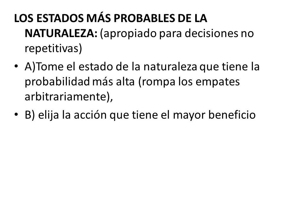 LOS ESTADOS MÁS PROBABLES DE LA NATURALEZA: (apropiado para decisiones no repetitivas) A)Tome el estado de la naturaleza que tiene la probabilidad más