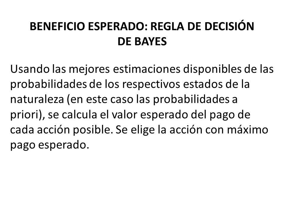 BENEFICIO ESPERADO: REGLA DE DECISIÓN DE BAYES Usando las mejores estimaciones disponibles de las probabilidades de los respectivos estados de la natu
