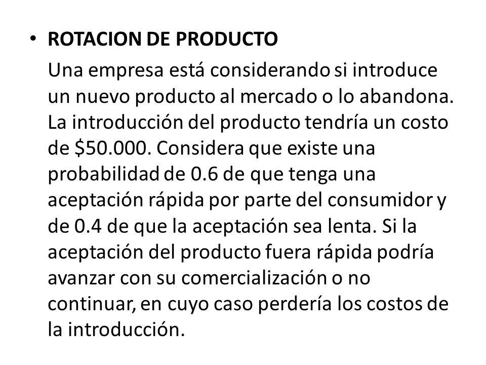 ROTACION DE PRODUCTO Una empresa está considerando si introduce un nuevo producto al mercado o lo abandona. La introducción del producto tendría un co