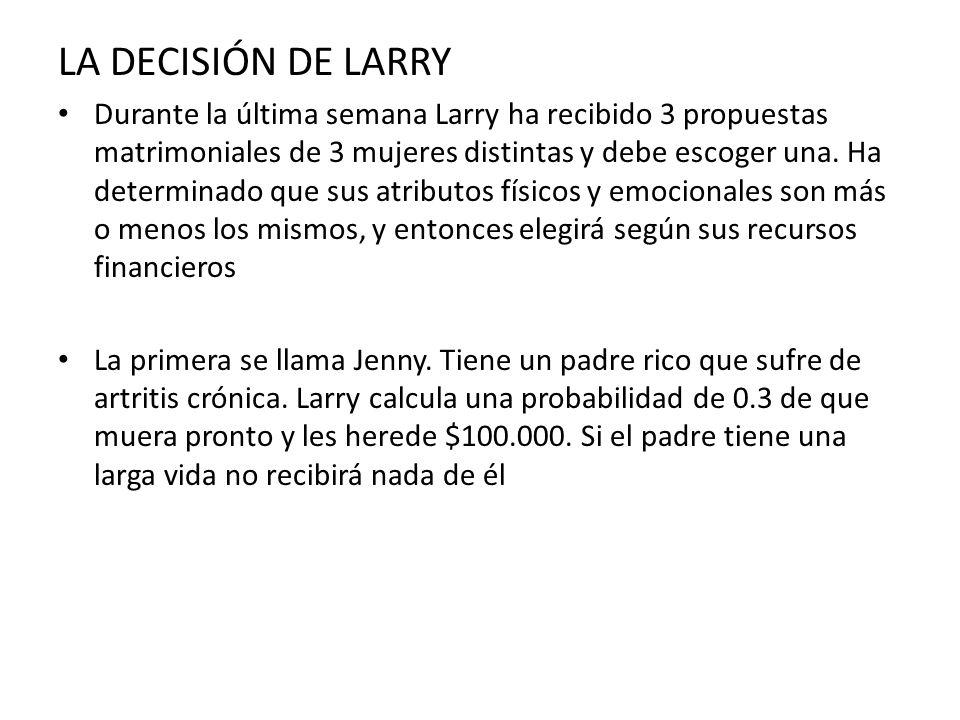 LA DECISIÓN DE LARRY Durante la última semana Larry ha recibido 3 propuestas matrimoniales de 3 mujeres distintas y debe escoger una. Ha determinado q