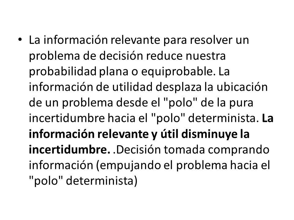 La información relevante para resolver un problema de decisión reduce nuestra probabilidad plana o equiprobable. La información de utilidad desplaza l