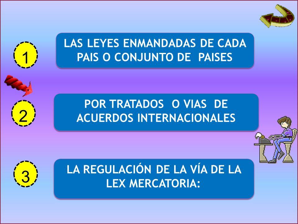 LA REGULACIÓN DE LA VÍA DE LA LEX MERCATORIA: LAS LEYES ENMANDADAS DE CADA PAIS O CONJUNTO DE PAISES POR TRATADOS O VIAS DE ACUERDOS INTERNACIONALES 1