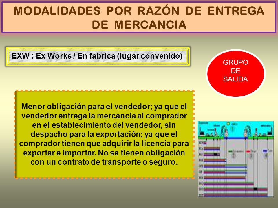 MODALIDADES POR RAZÓN DE ENTREGA DE MERCANCIA EXW : Ex Works / En fabrica (lugar convenido) Menor obligación para el vendedor; ya que el vendedor entr