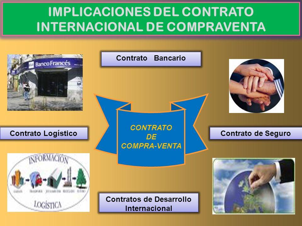 IMPLICACIONES DEL CONTRATO INTERNACIONAL DE COMPRAVENTA Contrato Bancario Contrato Logístico Contrato de Seguro Contratos de Desarrollo Internacional