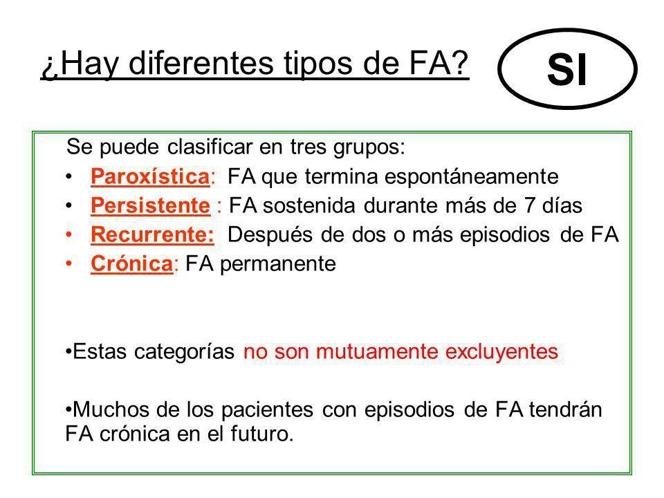 ¿Hay diferentes tipos de FA? Se puede clasificar en tres grupos: Paroxística: FA que termina espontáneamente Persistente : FA sostenida durante más de
