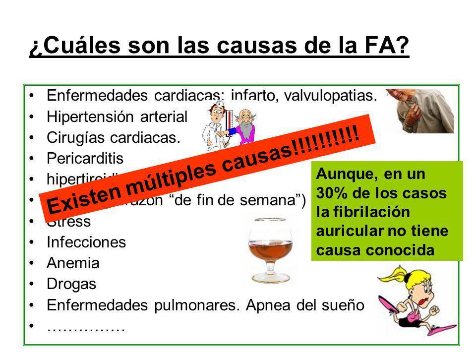 ¿Cuáles son las causas de la FA? Enfermedades cardiacas: infarto, valvulopatias. Hipertensión arterial Cirugías cardiacas. Pericarditis hipertiroidism