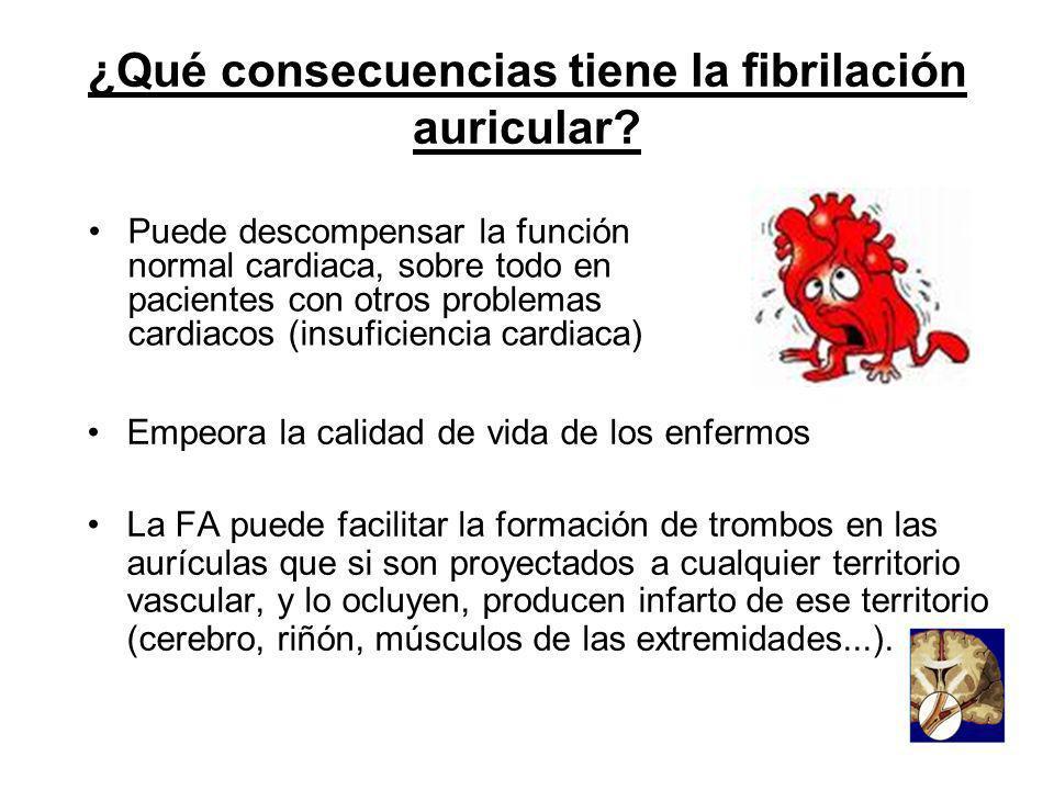 ¿Qué consecuencias tiene la fibrilación auricular? Empeora la calidad de vida de los enfermos La FA puede facilitar la formación de trombos en las aur