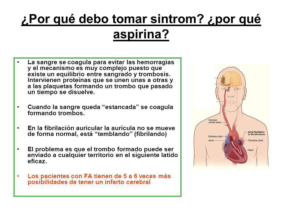¿Por qué debo tomar sintrom? ¿por qué aspirina? La sangre se coagula para evitar las hemorragias y el mecanismo es muy complejo puesto que existe un e