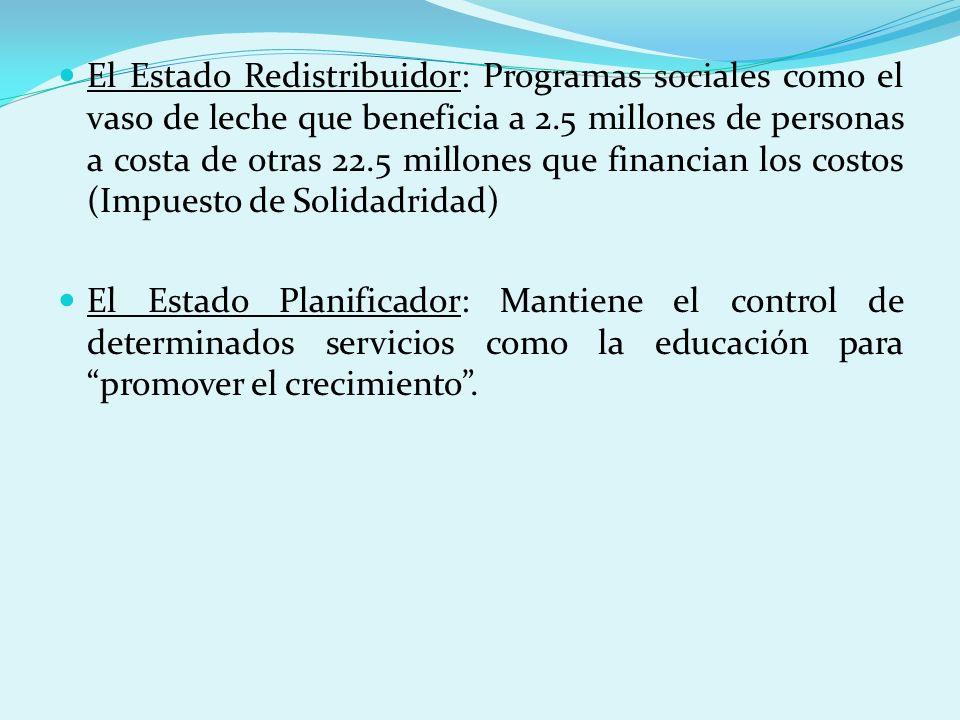 El Estado Redistribuidor: Programas sociales como el vaso de leche que beneficia a 2.5 millones de personas a costa de otras 22.5 millones que financi