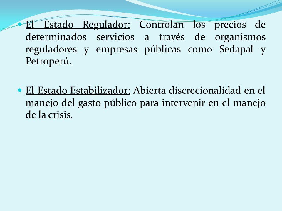 El Estado Regulador: Controlan los precios de determinados servicios a través de organismos reguladores y empresas públicas como Sedapal y Petroperú.