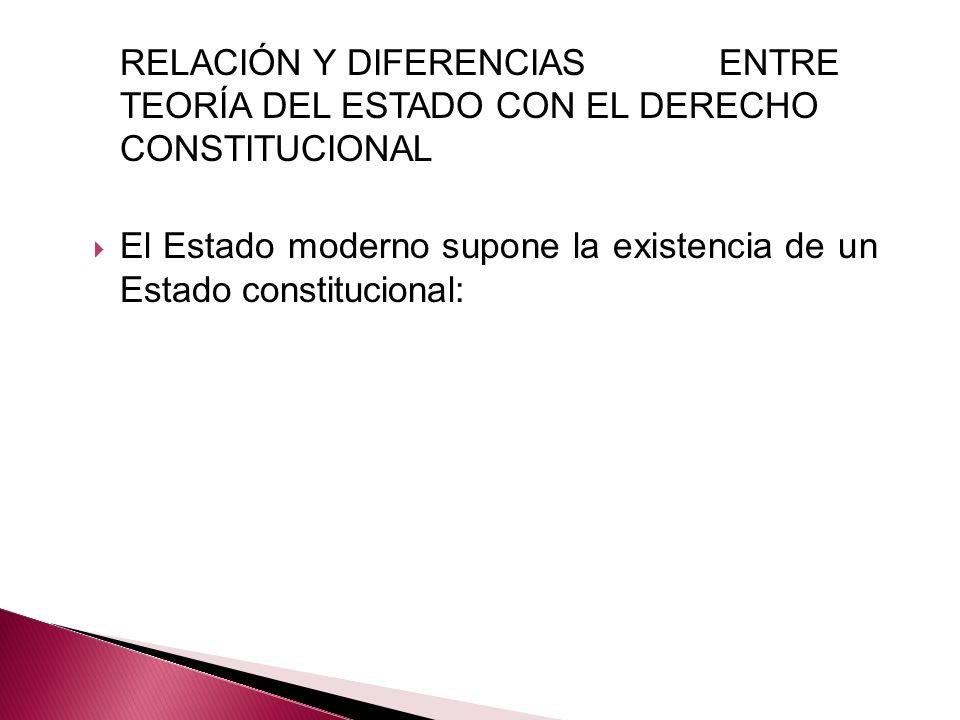 RELACIÓN Y DIFERENCIAS ENTRE TEORÍA DEL ESTADO CON EL DERECHO CONSTITUCIONAL El Estado moderno supone la existencia de un Estado constitucional: