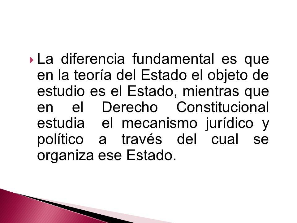 La diferencia fundamental es que en la teoría del Estado el objeto de estudio es el Estado, mientras que en el Derecho Constitucional estudia el mecan