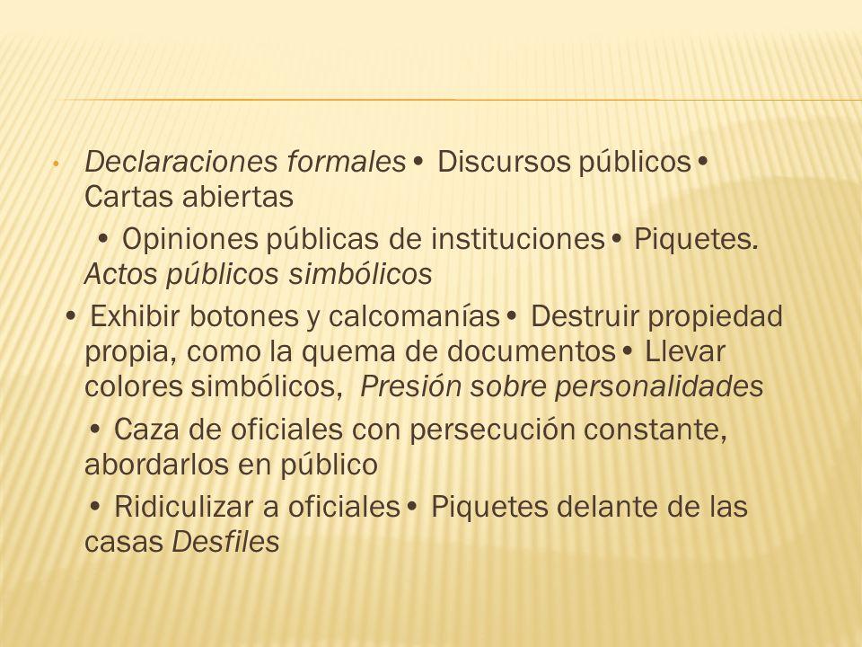 Declaraciones formales Discursos públicos Cartas abiertas Opiniones públicas de instituciones Piquetes. Actos públicos simbólicos Exhibir botones y ca