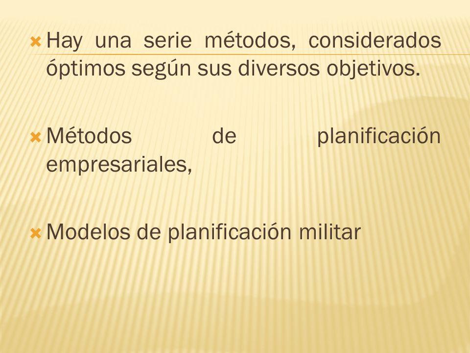 Hay una serie métodos, considerados óptimos según sus diversos objetivos. Métodos de planificación empresariales, Modelos de planificación militar