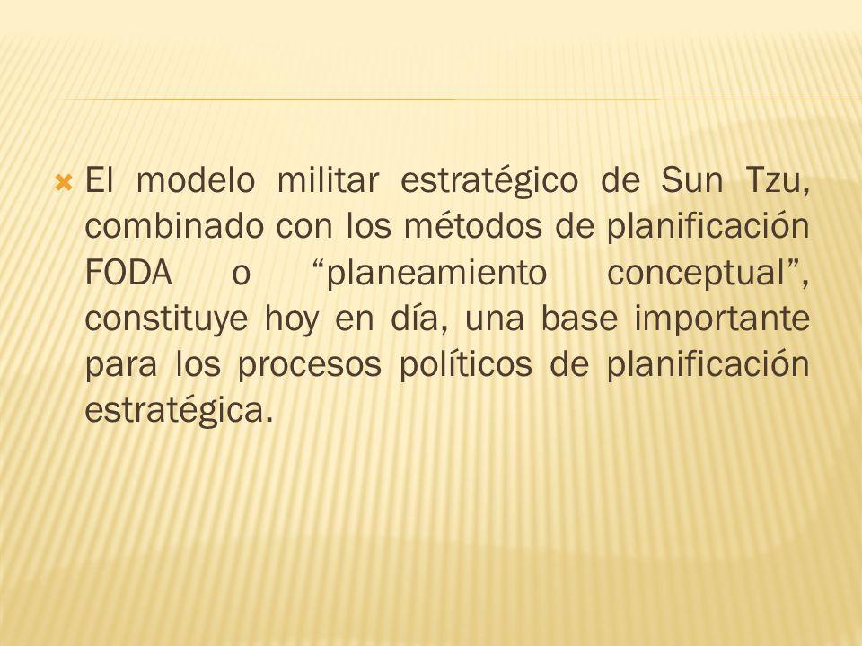 El modelo militar estratégico de Sun Tzu, combinado con los métodos de planificación FODA o planeamiento conceptual, constituye hoy en día, una base i