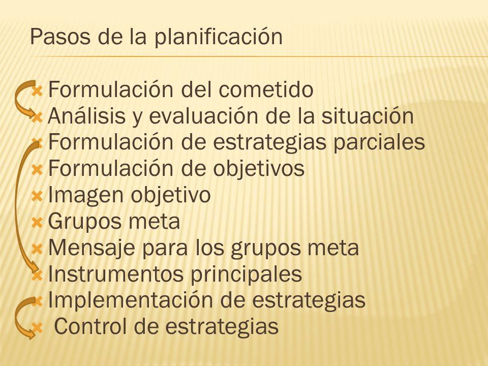 Pasos de la planificación Formulación del cometido Análisis y evaluación de la situación Formulación de estrategias parciales Formulación de objetivos