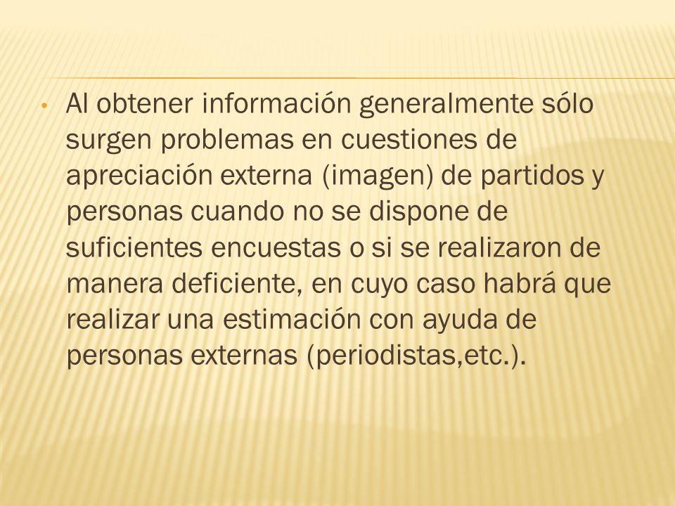 Al obtener información generalmente sólo surgen problemas en cuestiones de apreciación externa (imagen) de partidos y personas cuando no se dispone de