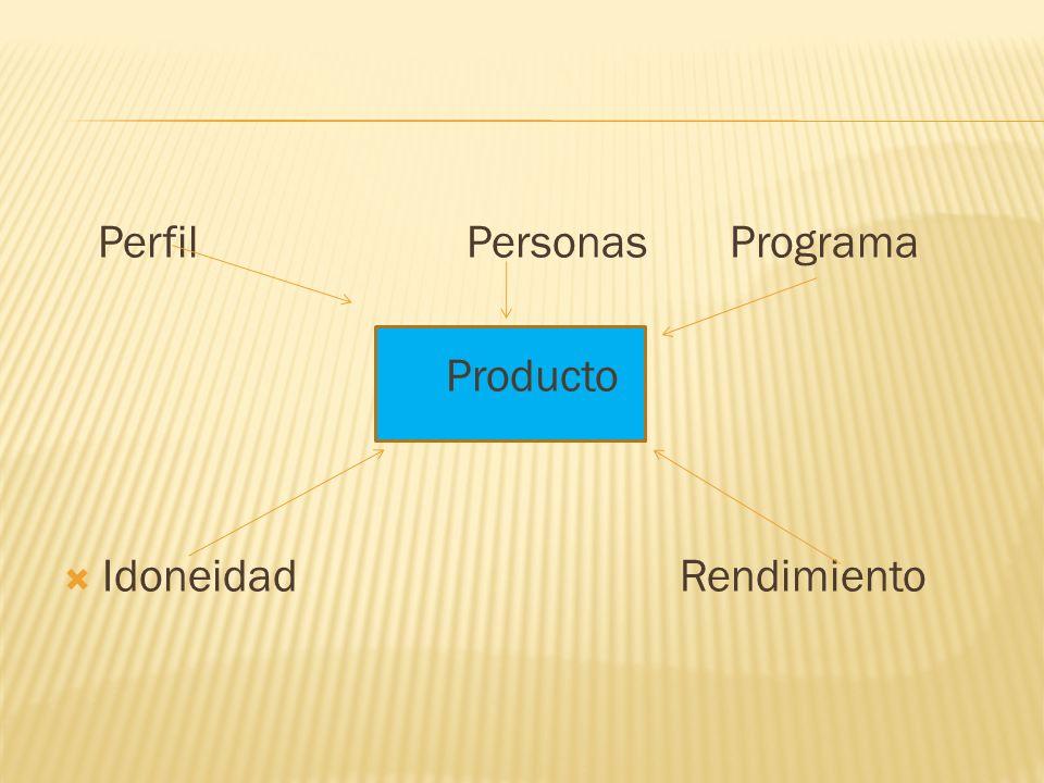 Perfil Personas Programa Producto Idoneidad Rendimiento