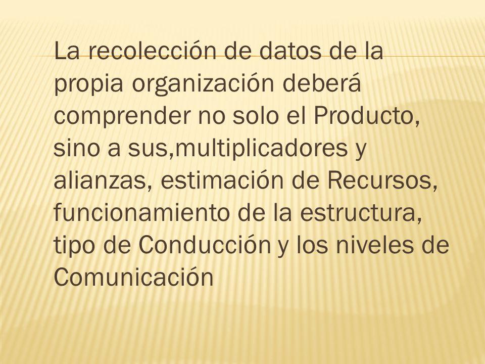 La recolección de datos de la propia organización deberá comprender no solo el Producto, sino a sus,multiplicadores y alianzas, estimación de Recursos