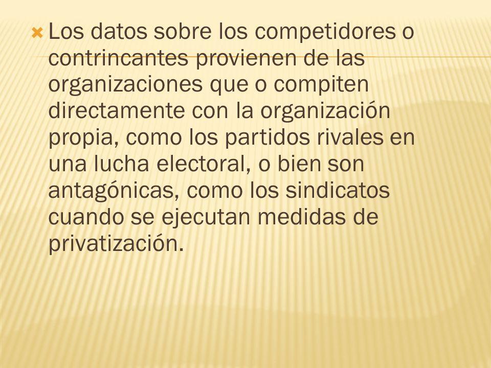 Los datos sobre los competidores o contrincantes provienen de las organizaciones que o compiten directamente con la organización propia, como los part