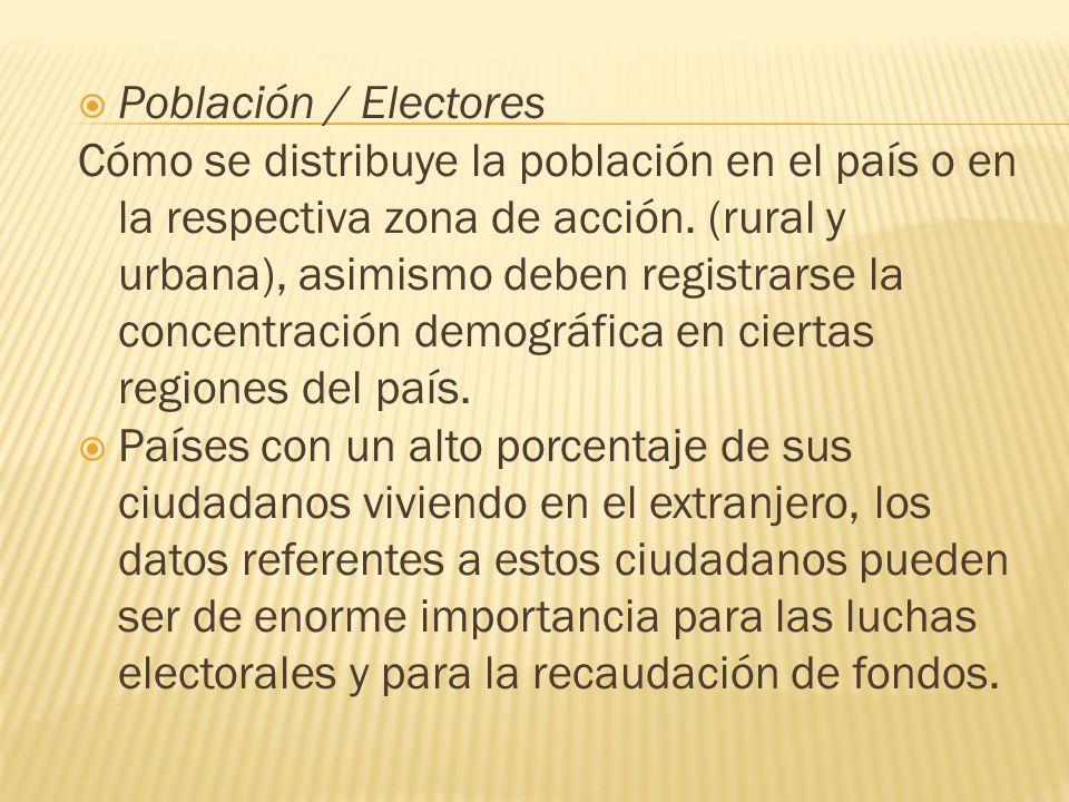 Población / Electores Cómo se distribuye la población en el país o en la respectiva zona de acción. (rural y urbana), asimismo deben registrarse la co