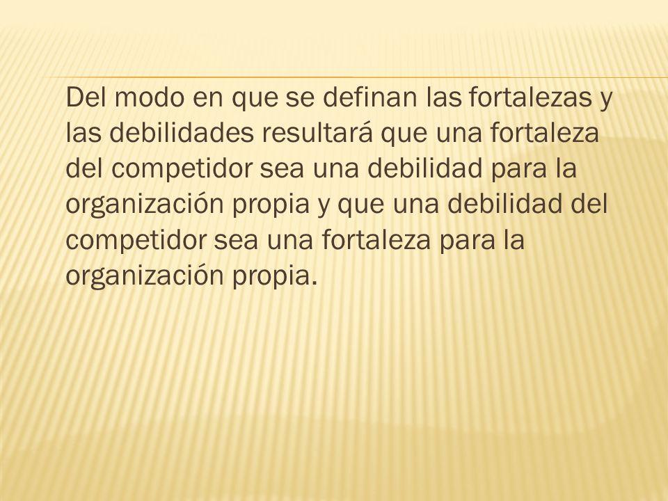 Del modo en que se definan las fortalezas y las debilidades resultará que una fortaleza del competidor sea una debilidad para la organización propia y