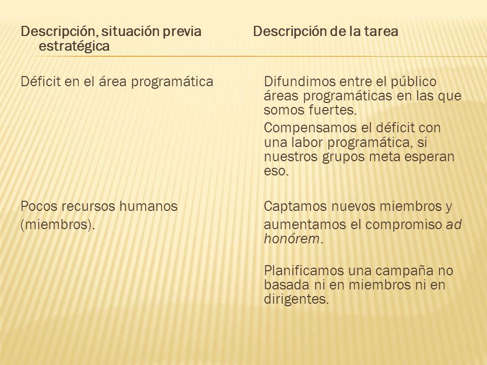 Descripción, situación previa Descripción de la tarea estratégica Déficit en el área programática Difundimos entre el público áreas programáticas en l
