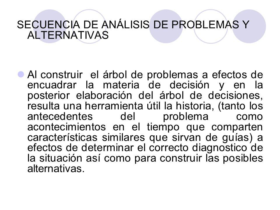 SECUENCIA DE ANÁLISIS DE PROBLEMAS Y ALTERNATIVAS Al construir el árbol de problemas a efectos de encuadrar la materia de decisión y en la posterior e