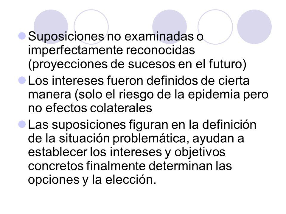 Suposiciones no examinadas o imperfectamente reconocidas (proyecciones de sucesos en el futuro) Los intereses fueron definidos de cierta manera (solo