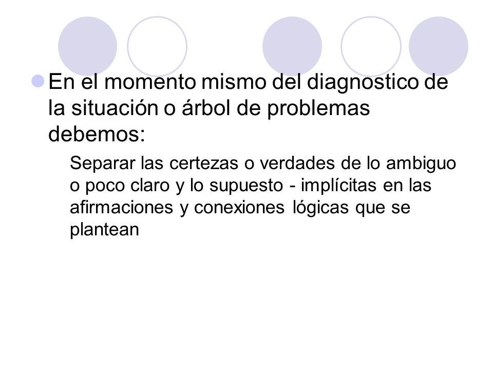 En el momento mismo del diagnostico de la situación o árbol de problemas debemos: Separar las certezas o verdades de lo ambiguo o poco claro y lo supu