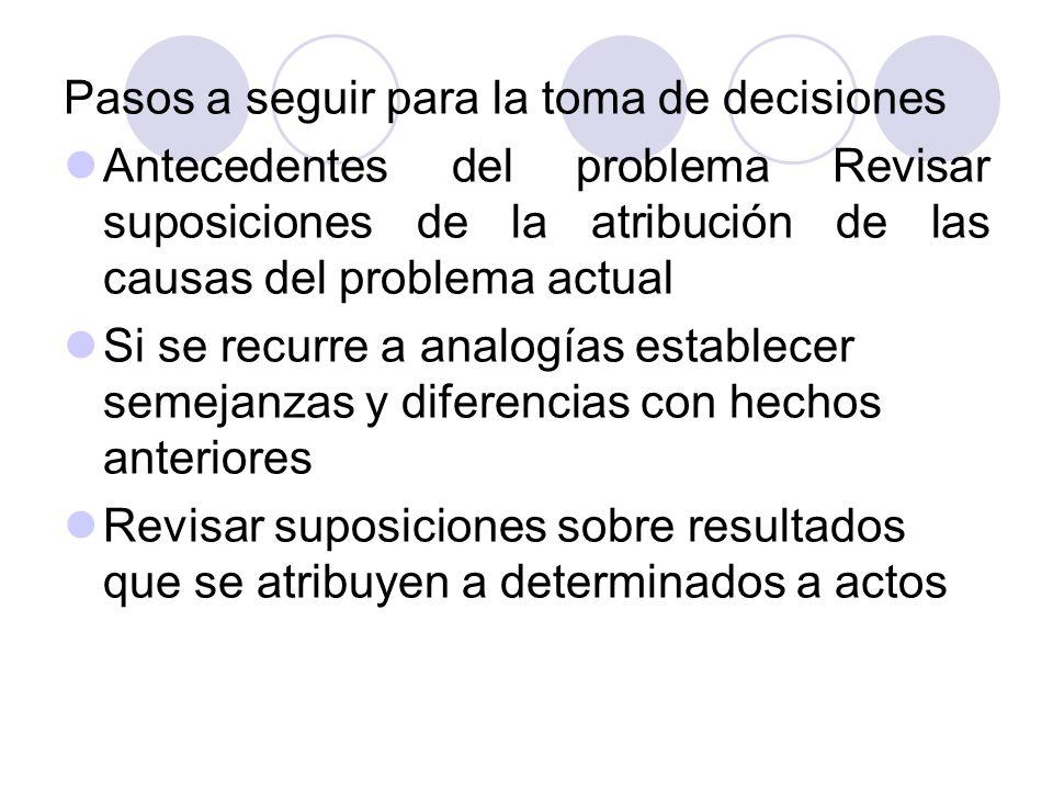 Pasos a seguir para la toma de decisiones Antecedentes del problema Revisar suposiciones de la atribución de las causas del problema actual Si se recu