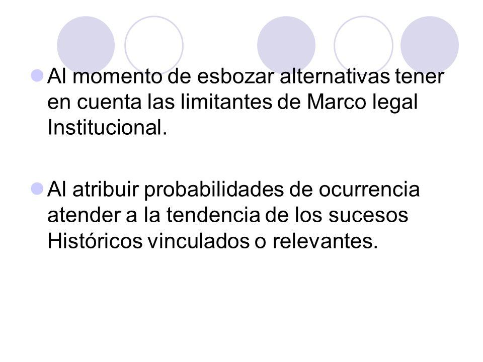 Al momento de esbozar alternativas tener en cuenta las limitantes de Marco legal Institucional. Al atribuir probabilidades de ocurrencia atender a la