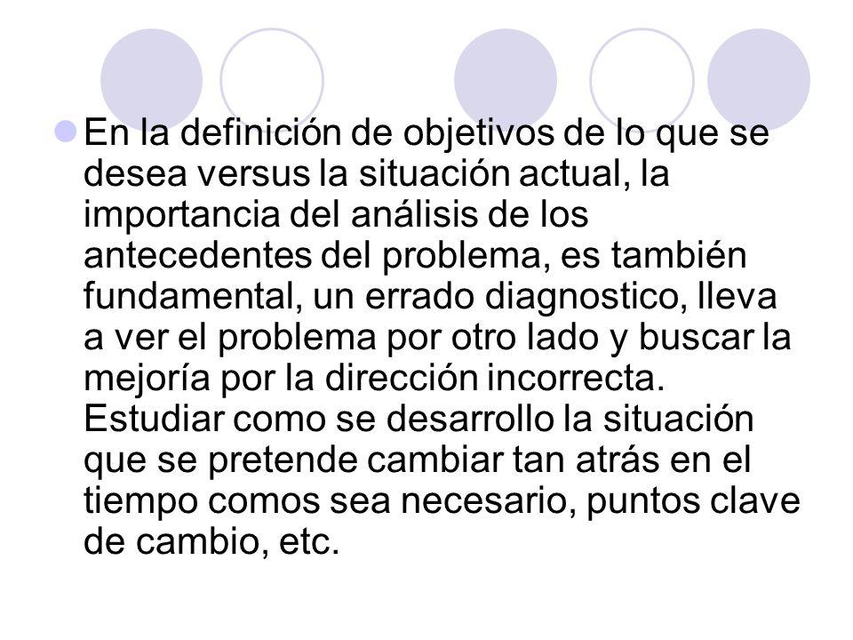En la definición de objetivos de lo que se desea versus la situación actual, la importancia del análisis de los antecedentes del problema, es también