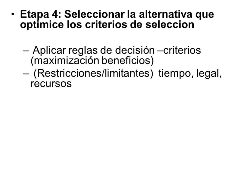 Etapa 4: Seleccionar la alternativa que optimice los criterios de seleccion – Aplicar reglas de decisión –criterios (maximización beneficios) – (Restr