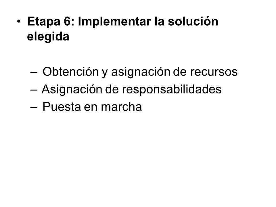 Etapa 6: Implementar la solución elegida – Obtención y asignación de recursos – Asignación de responsabilidades – Puesta en marcha
