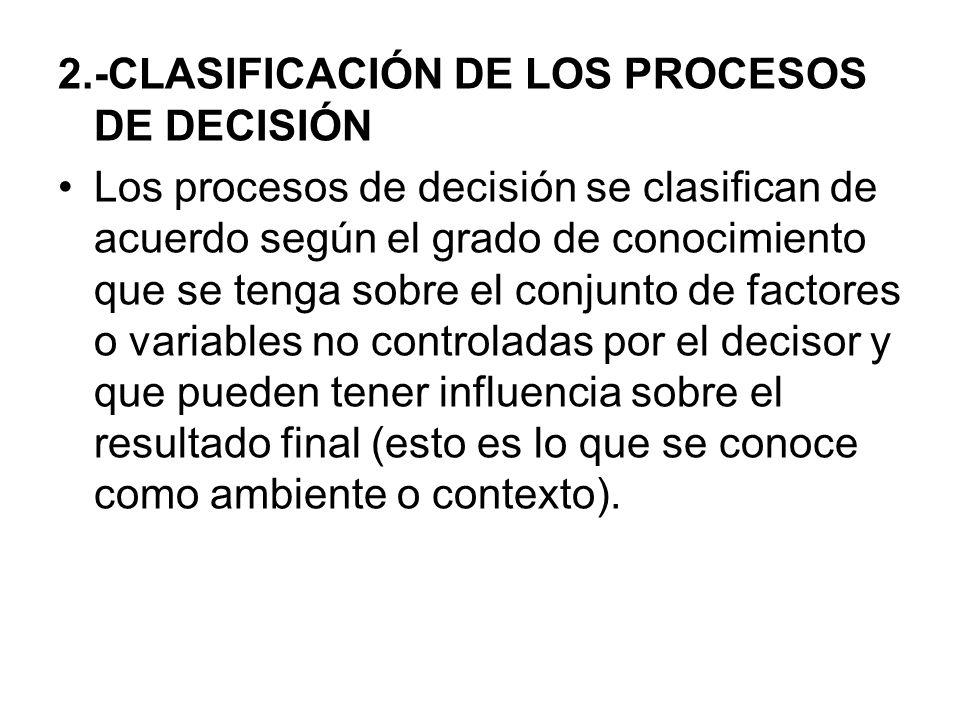 2.-CLASIFICACIÓN DE LOS PROCESOS DE DECISIÓN Los procesos de decisión se clasifican de acuerdo según el grado de conocimiento que se tenga sobre el co