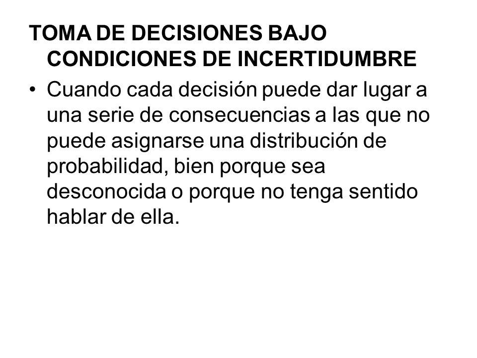 TOMA DE DECISIONES BAJO CONDICIONES DE INCERTIDUMBRE Cuando cada decisión puede dar lugar a una serie de consecuencias a las que no puede asignarse un