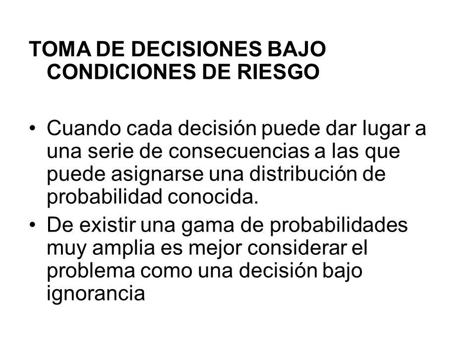 TOMA DE DECISIONES BAJO CONDICIONES DE RIESGO Cuando cada decisión puede dar lugar a una serie de consecuencias a las que puede asignarse una distribu