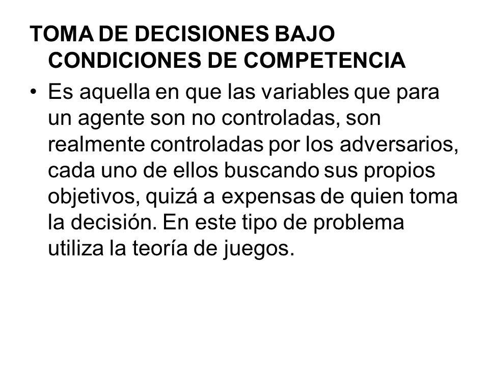 TOMA DE DECISIONES BAJO CONDICIONES DE COMPETENCIA Es aquella en que las variables que para un agente son no controladas, son realmente controladas po