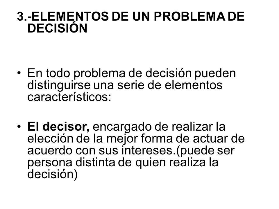 3.-ELEMENTOS DE UN PROBLEMA DE DECISIÓN En todo problema de decisión pueden distinguirse una serie de elementos característicos: El decisor, encargado